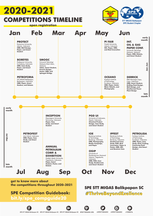 External_Competition Timeline_MADING